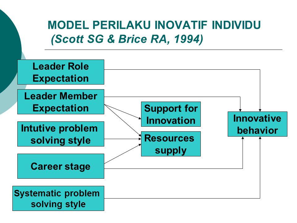 c.Kelompok Kerja ketika kelompok mendukung seseorang individu dg memperbolehkan inovasi utk muncul & memberikan kesempatan kerjasama & melakukan kolab