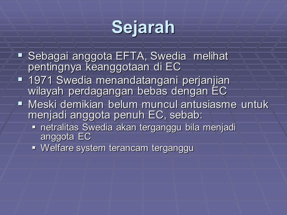 Sejarah  Sebagai anggota EFTA, Swedia melihat pentingnya keanggotaan di EC  1971 Swedia menandatangani perjanjian wilayah perdagangan bebas dengan E