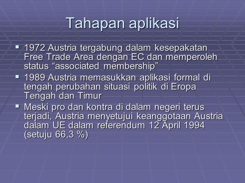 "Tahapan aplikasi  1972 Austria tergabung dalam kesepakatan Free Trade Area dengan EC dan memperoleh status ""associated membership""  1989 Austria mem"