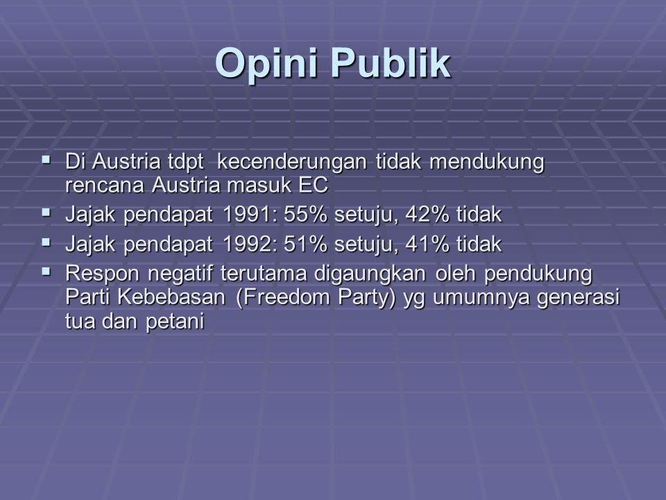 Opini Publik  Di Austria tdpt kecenderungan tidak mendukung rencana Austria masuk EC  Jajak pendapat 1991: 55% setuju, 42% tidak  Jajak pendapat 19