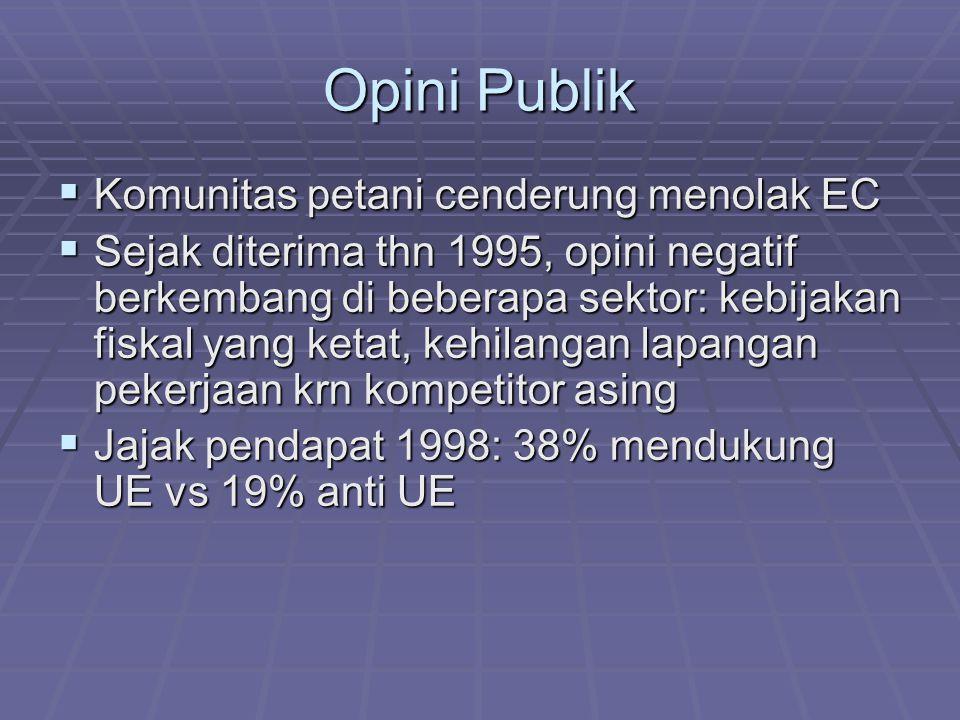 Opini Publik  Komunitas petani cenderung menolak EC  Sejak diterima thn 1995, opini negatif berkembang di beberapa sektor: kebijakan fiskal yang ket
