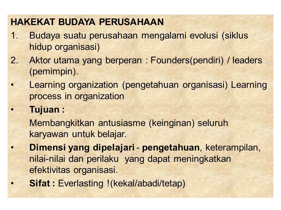 HAKEKAT BUDAYA PERUSAHAAN 1.Budaya suatu perusahaan mengalami evolusi (siklus hidup organisasi) 2.Aktor utama yang berperan : Founders(pendiri) / lead