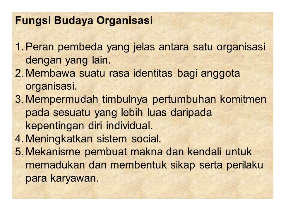 Fungsi Budaya Organisasi 1.Peran pembeda yang jelas antara satu organisasi dengan yang lain. 2.Membawa suatu rasa identitas bagi anggota organisasi. 3