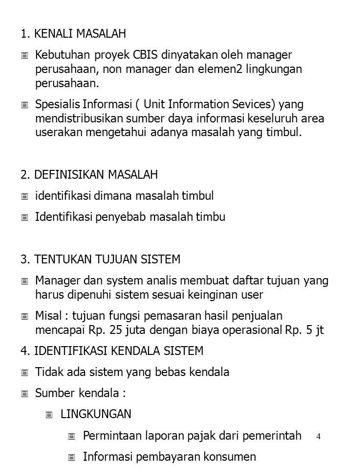 4 1. KENALI MASALAH  Kebutuhan proyek CBIS dinyatakan oleh manager perusahaan, non manager dan elemen2 lingkungan perusahaan.  Spesialis Informasi (