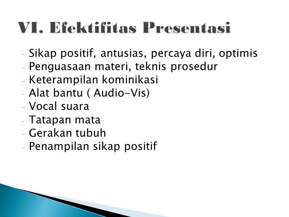 - Sikap positif, antusias, percaya diri, optimis - Penguasaan materi, teknis prosedur - Keterampilan kominikasi - Alat bantu ( Audio-Vis) - Vocal suara - Tatapan mata - Gerakan tubuh - Penampilan sikap positif