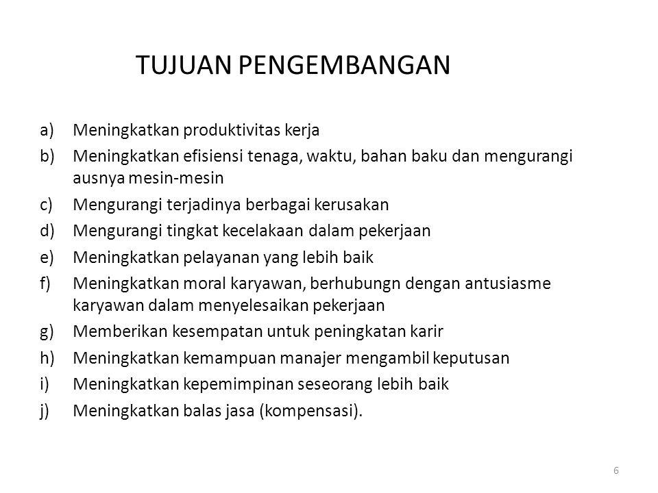 Metode Pengembangan 1.Metode Latihan a.