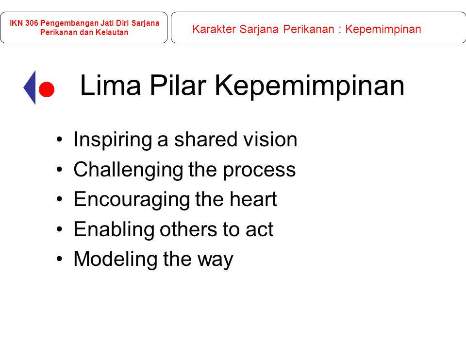 Lima Pilar Kepemimpinan Inspiring a shared vision Challenging the process Encouraging the heart Enabling others to act Modeling the way IKN 306 Pengem