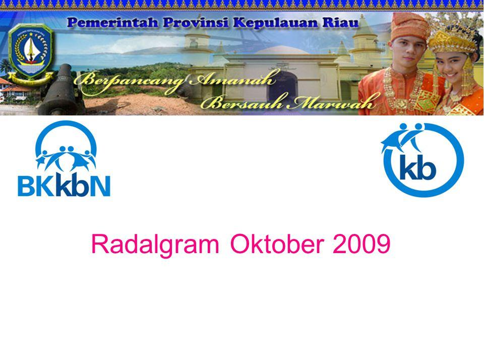 Radalgram Oktober 2009