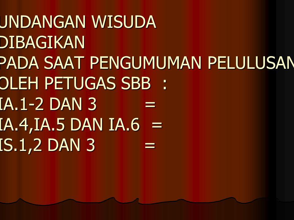 UNDANGAN WISUDA DIBAGIKAN PADA SAAT PENGUMUMAN PELULUSAN OLEH PETUGAS SBB : IA.1-2 DAN 3 = IA.4,IA.5 DAN IA.6 = IS.1,2 DAN 3 =