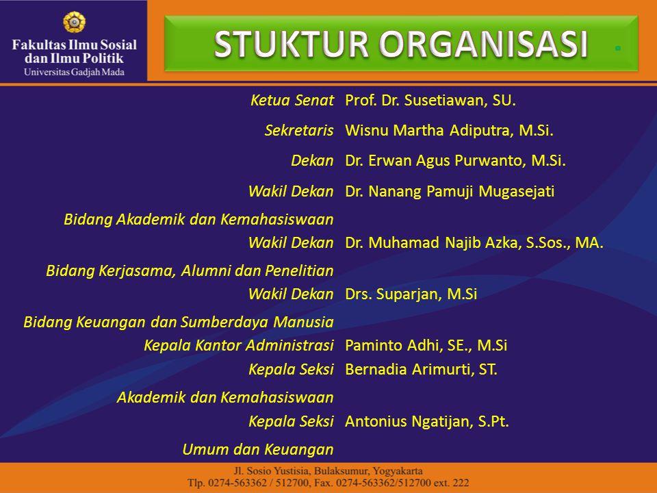 Ketua SenatProf. Dr. Susetiawan, SU. SekretarisWisnu Martha Adiputra, M.Si. DekanDr. Erwan Agus Purwanto, M.Si. Wakil Dekan Bidang Akademik dan Kemaha