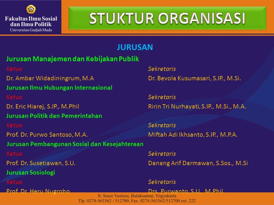 JURUSAN Jurusan Manajemen dan Kebijakan Publik Ketua Dr. Ambar Widadiningrum, M.A Sekretaris Dr. Bevola Kusumasari, S.IP., M.Si. Jurusan Ilmu Hubungan