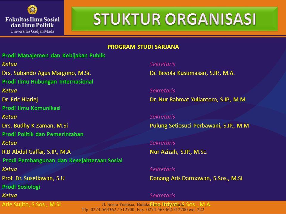 PROGRAM STUDI SARJANA Prodi Manajemen dan Kebijakan Publik Ketua Drs. Subando Agus Margono, M.Si. Sekretaris Dr. Bevola Kusumasari, S.IP., M.A. Prodi