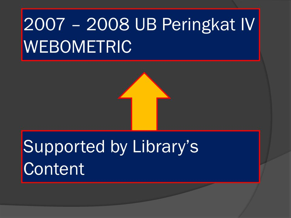 2007 – 2008 UB Peringkat IV WEBOMETRIC Supported by Library's Content