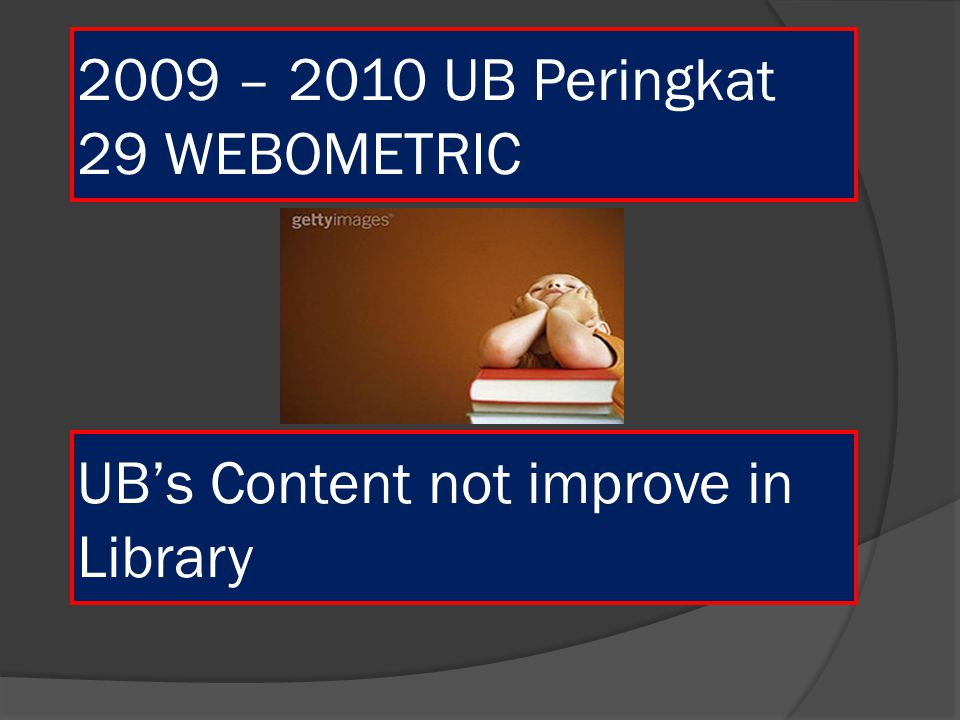 2009 – 2010 UB Peringkat 29 WEBOMETRIC UB's Content not improve in Library