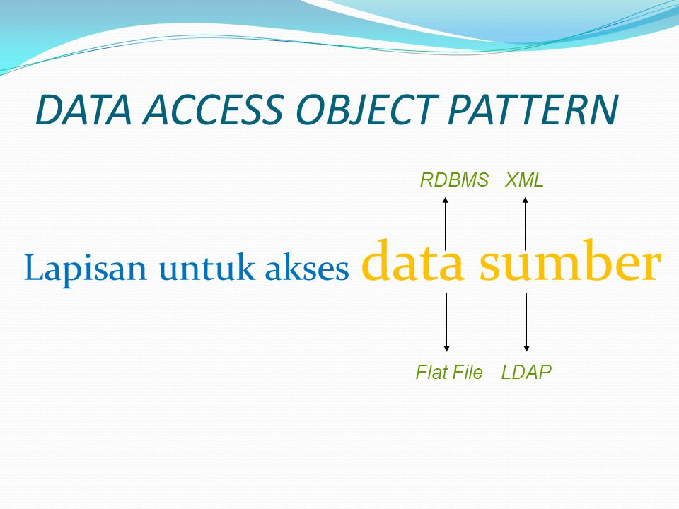 DATA ACCESS OBJECT PATTERN Lapisan untuk akses data sumber RDBMSXML LDAPFlat File