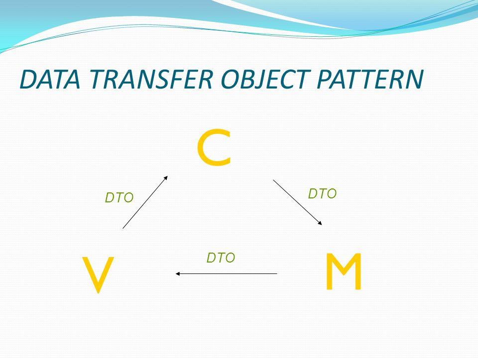 DATA TRANSFER OBJECT PATTERN M V C DTO
