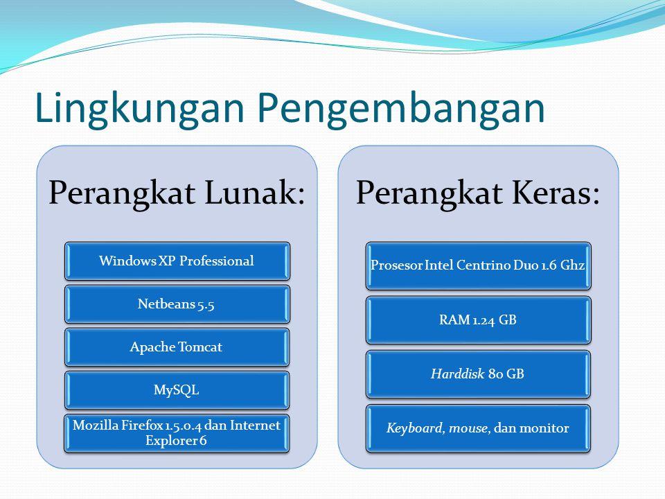 Lingkungan Pengembangan Perangkat Lunak: Windows XP ProfessionalNetbeans 5.5Apache TomcatMySQL Mozilla Firefox 1.5.0.4 dan Internet Explorer 6 Perangkat Keras: Prosesor Intel Centrino Duo 1.6 GhzRAM 1.24 GBHarddisk 80 GBKeyboard, mouse, dan monitor