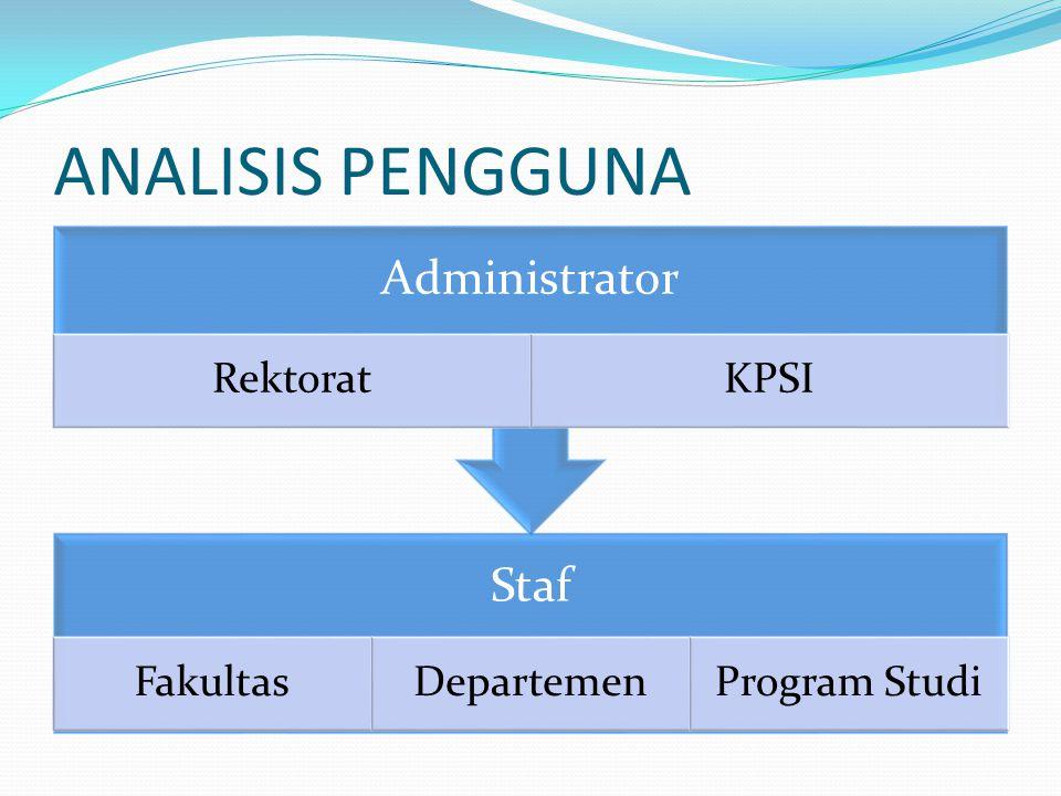 ANALISIS PENGGUNA Staf FakultasDepartemenProgram Studi Administrator RektoratKPSI