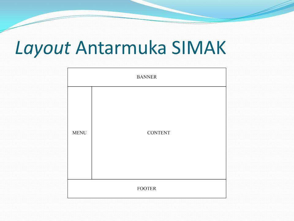 Layout Antarmuka SIMAK