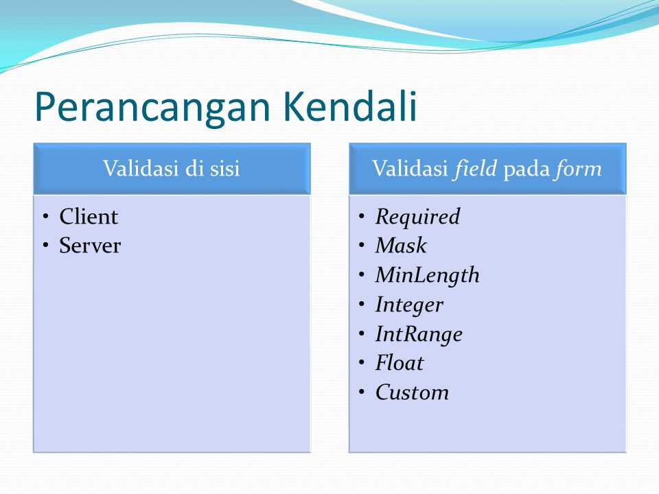 Perancangan Kendali Validasi di sisi Client Server Validasi field pada form Required Mask MinLength Integer IntRange Float Custom