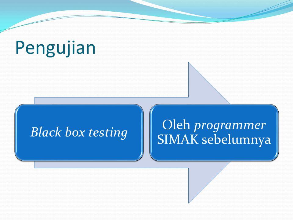 Pengujian Black box testing Oleh programmer SIMAK sebelumnya