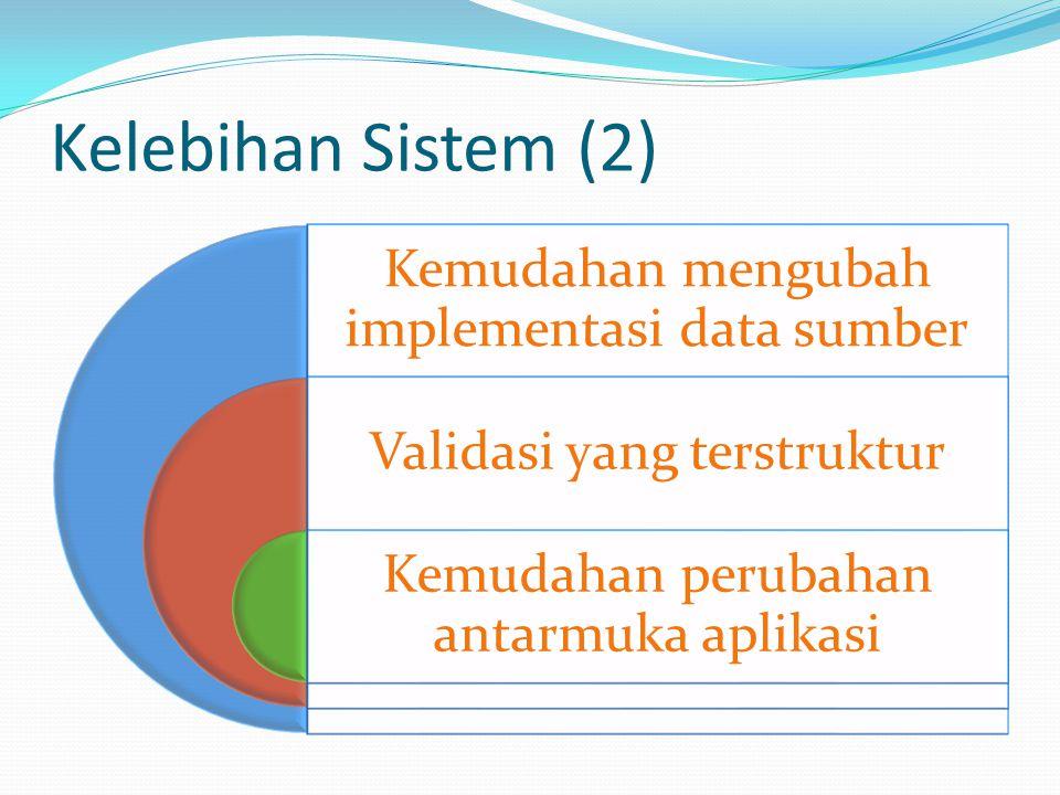 Kelebihan Sistem (2) Kemudahan mengubah implementasi data sumber Validasi yang terstruktur Kemudahan perubahan antarmuka aplikasi