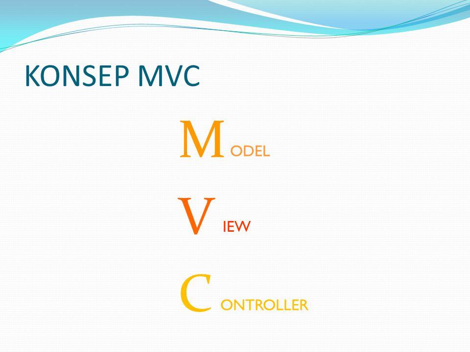 KONSEP MVC MVCMVC ODEL IEW ONTROLLER