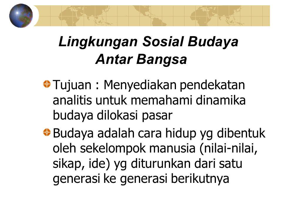 Tujuan : Menyediakan pendekatan analitis untuk memahami dinamika budaya dilokasi pasar Budaya adalah cara hidup yg dibentuk oleh sekelompok manusia (n