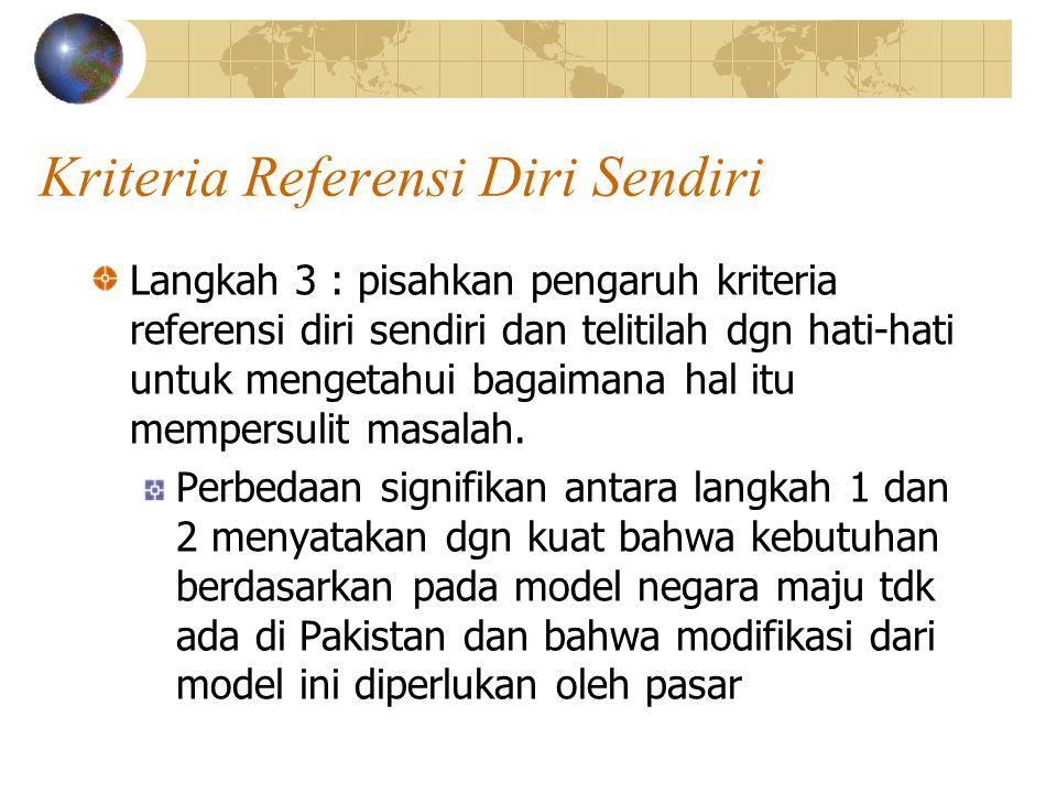 Kriteria Referensi Diri Sendiri Langkah 3 : pisahkan pengaruh kriteria referensi diri sendiri dan telitilah dgn hati-hati untuk mengetahui bagaimana h