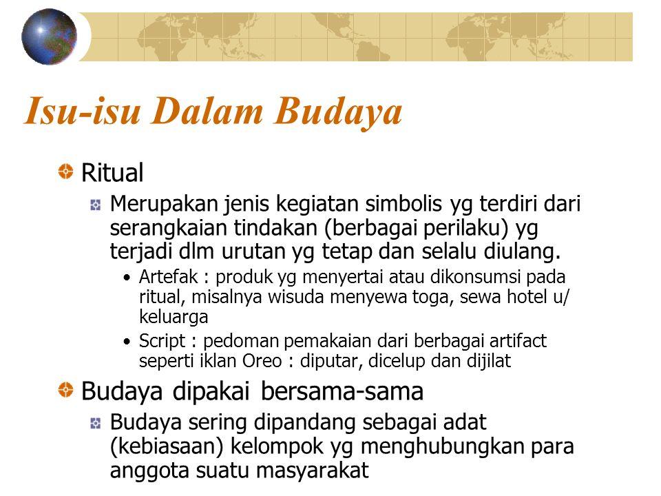 Isu-isu Dalam Budaya Ritual Merupakan jenis kegiatan simbolis yg terdiri dari serangkaian tindakan (berbagai perilaku) yg terjadi dlm urutan yg tetap