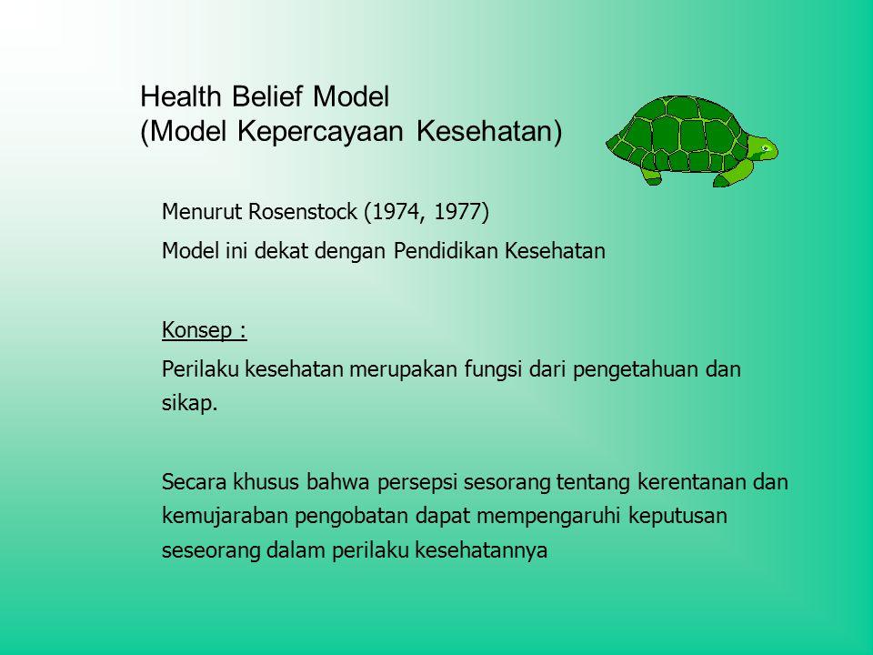 Health Belief Model (Model Kepercayaan Kesehatan) Menurut Rosenstock (1974, 1977) Model ini dekat dengan Pendidikan Kesehatan Konsep : Perilaku kesehatan merupakan fungsi dari pengetahuan dan sikap.