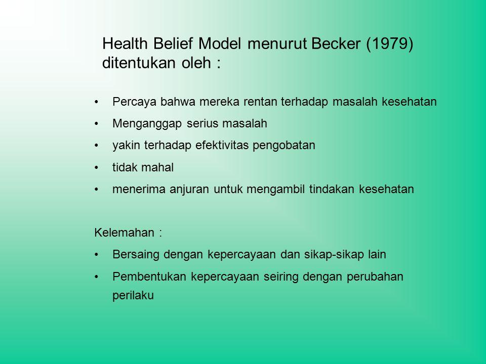 Health Belief Model menurut Becker (1979) ditentukan oleh : Percaya bahwa mereka rentan terhadap masalah kesehatan Menganggap serius masalah yakin terhadap efektivitas pengobatan tidak mahal menerima anjuran untuk mengambil tindakan kesehatan Kelemahan : Bersaing dengan kepercayaan dan sikap-sikap lain Pembentukan kepercayaan seiring dengan perubahan perilaku