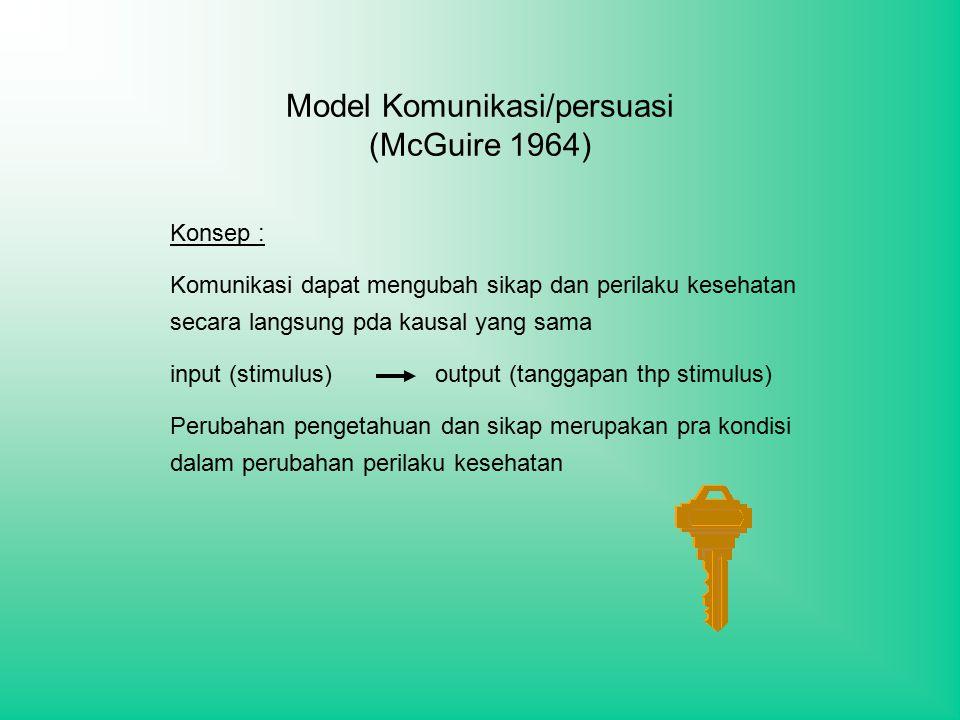 Model Komunikasi/persuasi (McGuire 1964) Konsep : Komunikasi dapat mengubah sikap dan perilaku kesehatan secara langsung pda kausal yang sama input (stimulus) output (tanggapan thp stimulus) Perubahan pengetahuan dan sikap merupakan pra kondisi dalam perubahan perilaku kesehatan