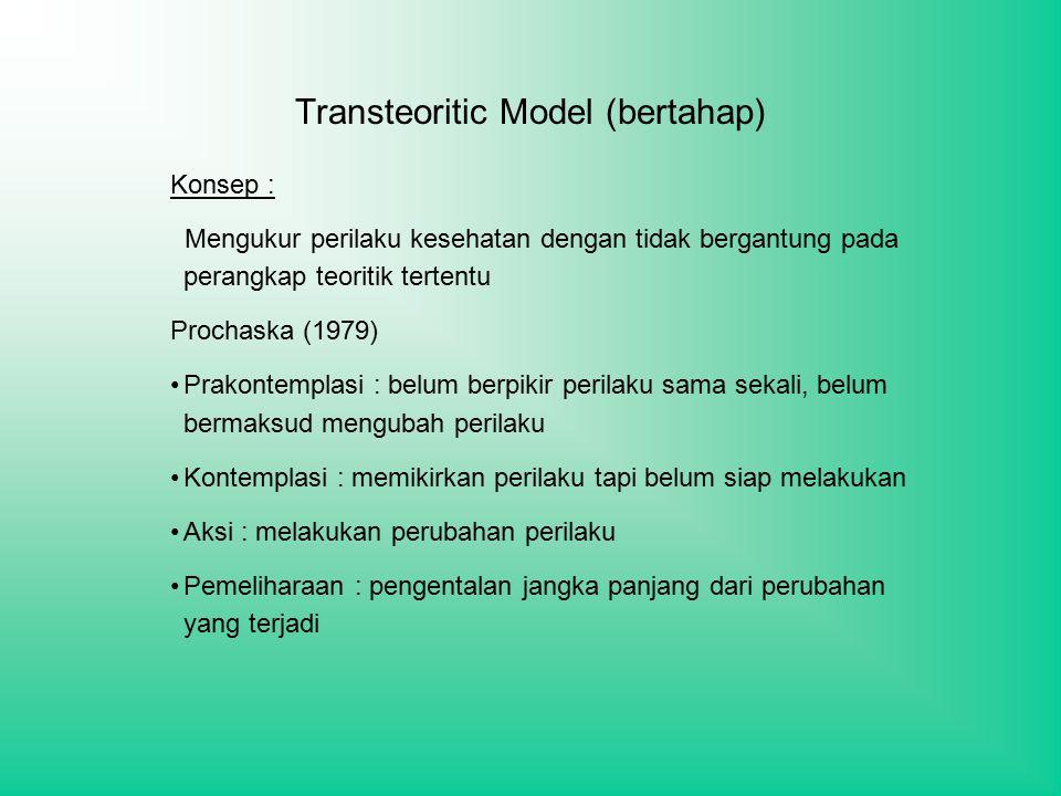 Transteoritic Model (bertahap) Konsep : Mengukur perilaku kesehatan dengan tidak bergantung pada perangkap teoritik tertentu Prochaska (1979) Prakontemplasi : belum berpikir perilaku sama sekali, belum bermaksud mengubah perilaku Kontemplasi : memikirkan perilaku tapi belum siap melakukan Aksi : melakukan perubahan perilaku Pemeliharaan : pengentalan jangka panjang dari perubahan yang terjadi