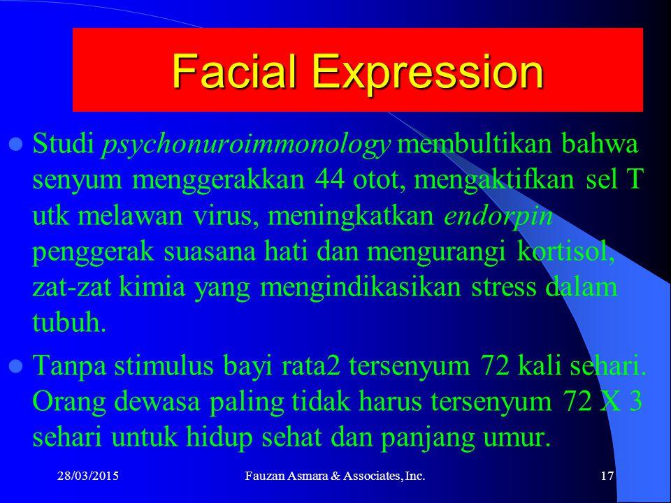 Facial Expression Ekspresi wajah standard adalah SMILE Tebarlah senyuman setiap waktu.. Raihlah sukses dunia dan akherat.. Senyuman adl operasi plasti