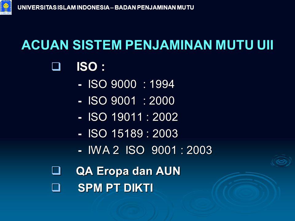 UNIVERSITAS ISLAM INDONESIA – BADAN PENJAMINAN MUTU ACUAN SISTEM PENJAMINAN MUTU UII  I SO : - ISO 9000 : 1994 - ISO 9001 : 2000 - ISO 19011 : 2002 -