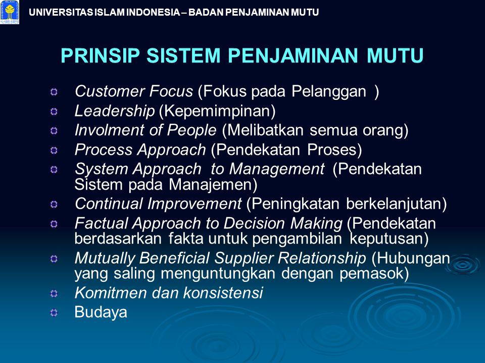 UNIVERSITAS ISLAM INDONESIA – BADAN PENJAMINAN MUTU Customer Focus (Fokus pada Pelanggan ) Leadership (Kepemimpinan) Involment of People (Melibatkan s