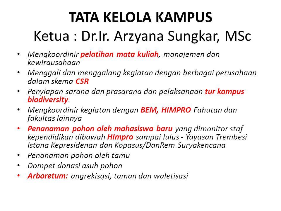 TATA KELOLA KAMPUS Ketua : Dr.Ir. Arzyana Sungkar, MSc Mengkoordinir pelatihan mata kuliah, manajemen dan kewirausahaan Menggali dan menggalang kegiat