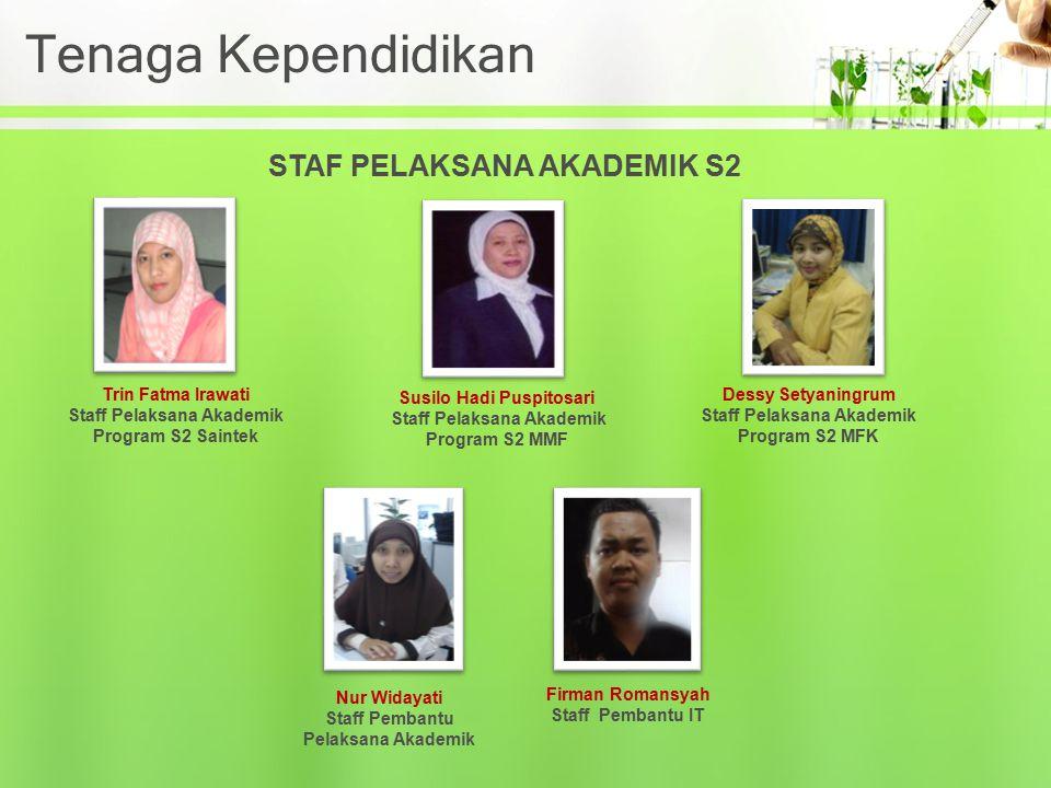 Tenaga Kependidikan Trin Fatma Irawati Staff Pelaksana Akademik Program S2 Saintek Susilo Hadi Puspitosari Staff Pelaksana Akademik Program S2 MMF Des