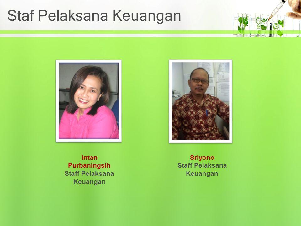 Staf Pelaksana Keuangan Intan Purbaningsih Staff Pelaksana Keuangan Sriyono Staff Pelaksana Keuangan