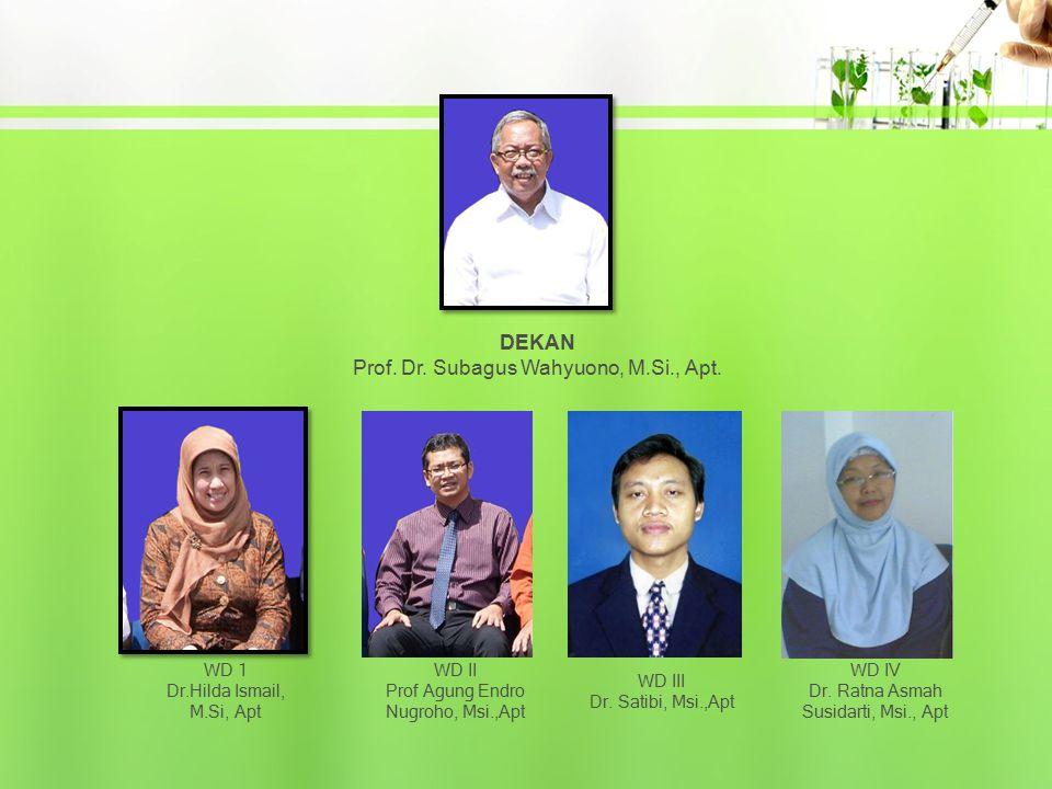 WD 1 Dr.Hilda Ismail, M.Si, Apt DEKAN Prof. Dr. Subagus Wahyuono, M.Si., Apt. WD II Prof Agung Endro Nugroho, Msi.,Apt WD III Dr. Satibi, Msi.,Apt WD