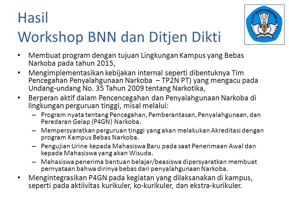 Hasil Workshop BNN dan Ditjen Dikti Membuat program dengan tujuan Lingkungan Kampus yang Bebas Narkoba pada tahun 2015, Mengimplementasikan kebijakan