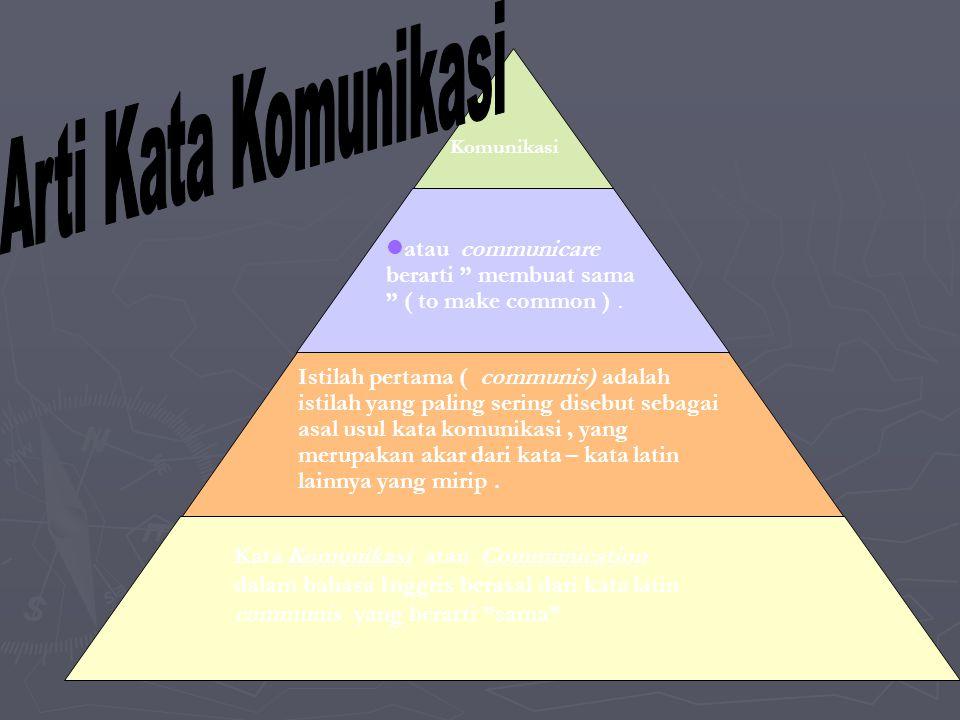Kata Komunikasi atau Communication dalam bahasa Inggris berasal dari kata latin communis yang berarti sama Istilah pertama ( communis) adalah istilah yang paling sering disebut sebagai asal usul kata komunikasi, yang merupakan akar dari kata – kata latin lainnya yang mirip.