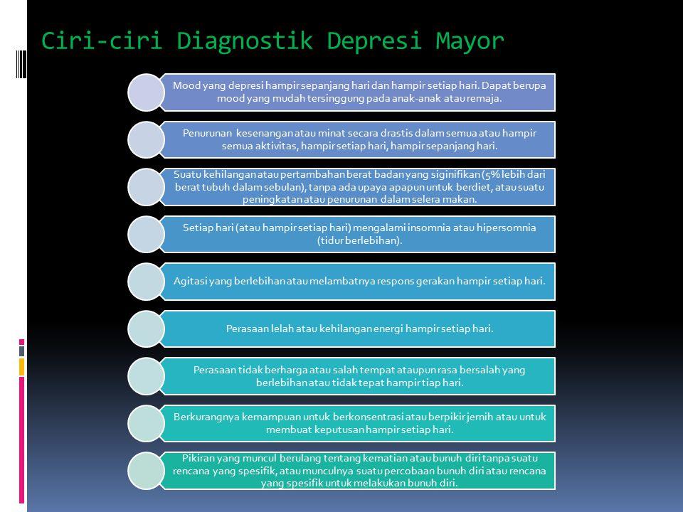Ciri-ciri Diagnostik Depresi Mayor Mood yang depresi hampir sepanjang hari dan hampir setiap hari. Dapat berupa mood yang mudah tersinggung pada anak-
