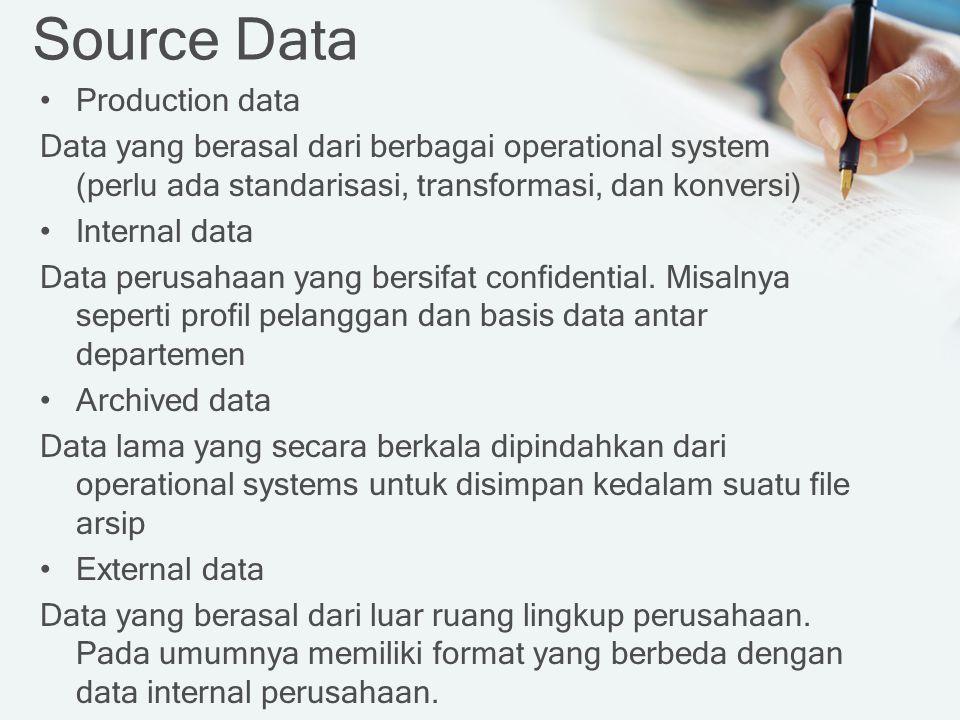Source Data Production data Data yang berasal dari berbagai operational system (perlu ada standarisasi, transformasi, dan konversi) Internal data Data perusahaan yang bersifat confidential.
