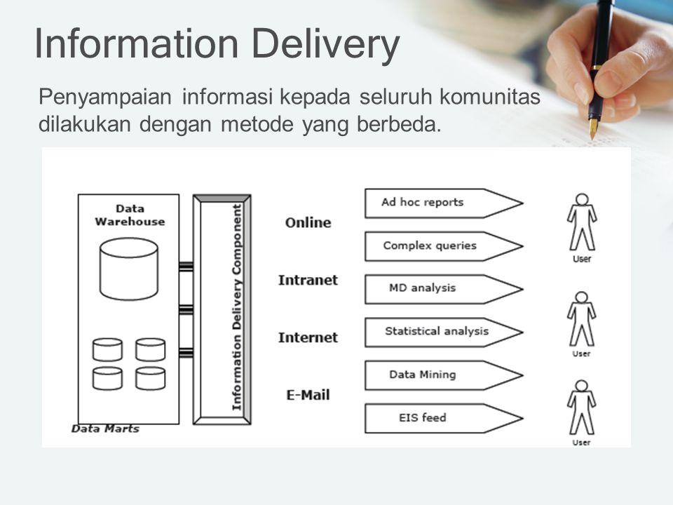 Information Delivery Penyampaian informasi kepada seluruh komunitas dilakukan dengan metode yang berbeda.