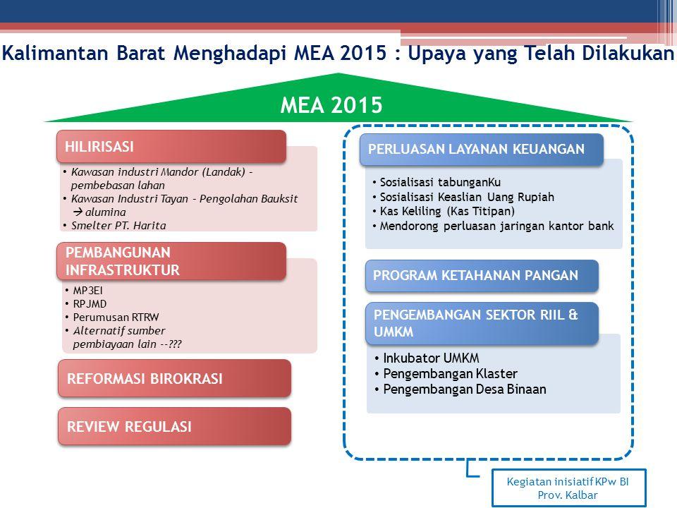 Sosialisasi tabunganKu Sosialisasi Keaslian Uang Rupiah Kas Keliling (Kas Titipan) Mendorong perluasan jaringan kantor bank Kalimantan Barat Menghadap