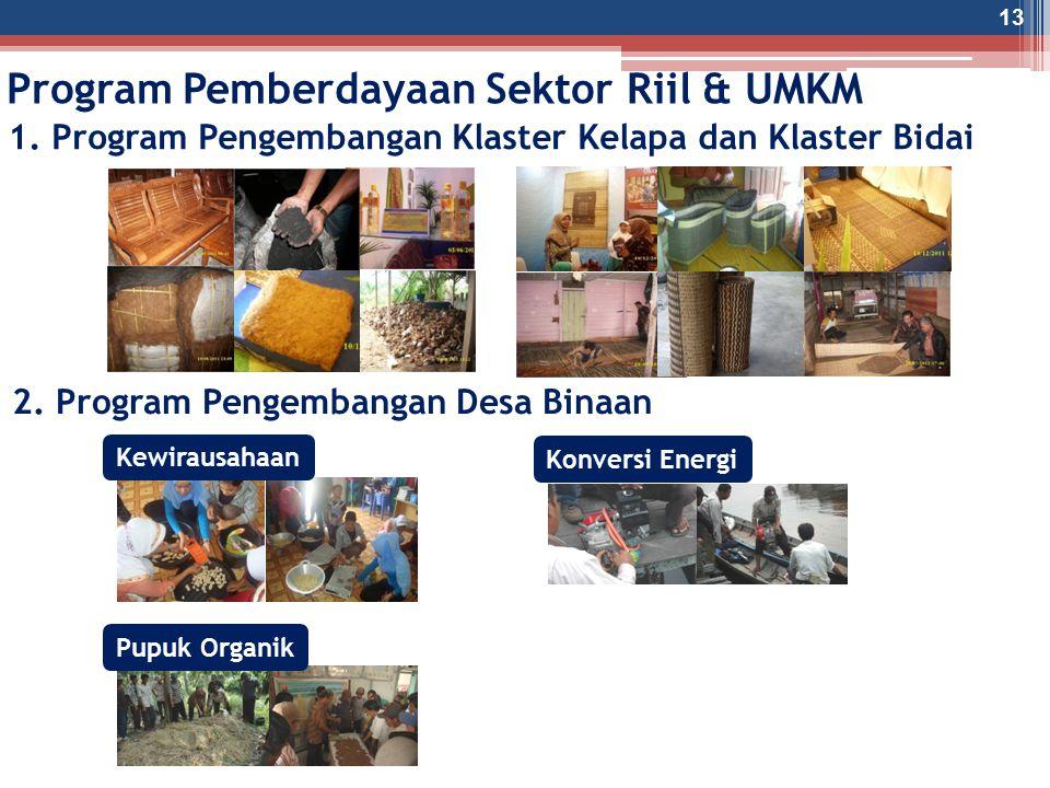 13 1. Program Pengembangan Klaster Kelapa dan Klaster Bidai Program Pemberdayaan Sektor Riil & UMKM 2. Program Pengembangan Desa Binaan Kewirausahaan