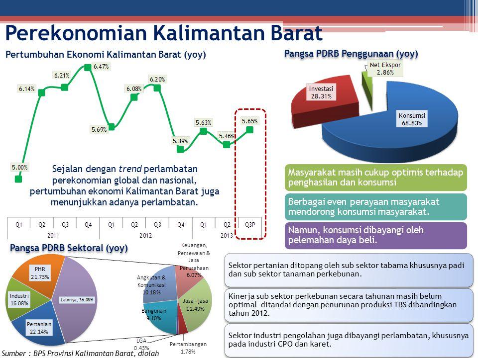 Pertumbuhan Ekonomi Kalimantan Barat (yoy) Sejalan dengan trend perlambatan perekonomian global dan nasional, pertumbuhan ekonomi Kalimantan Barat jug