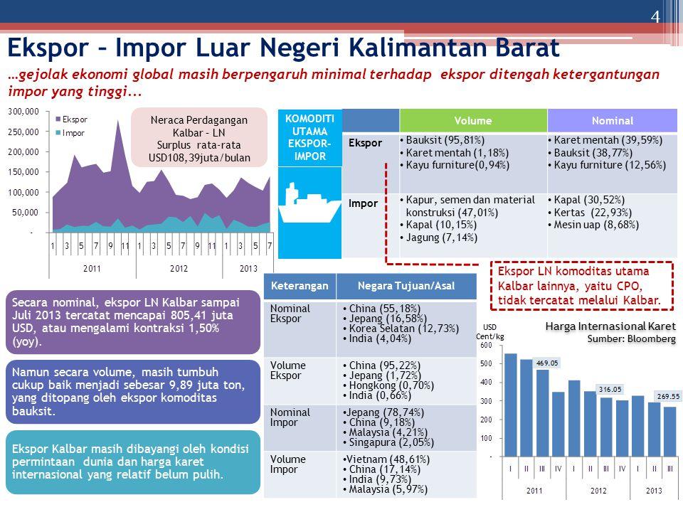 VolumeNominal Ekspor Bauksit (95,81%) Karet mentah (1,18%) Kayu furniture(0,94%) Karet mentah (39,59%) Bauksit (38,77%) Kayu furniture (12,56%) Impor